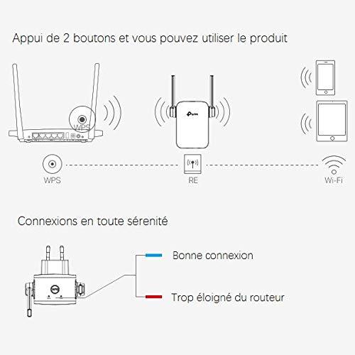 TP-Link TL-WA855RE(FR) Répéteur WiFi - Amplificateur WiFi N300, WiFi Extender, WiFi Booster, 1 Port Ethernet, Augmente la borne wifi, Compatible avec toutes les box internet  , Blanc