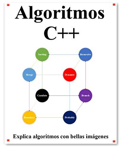 Algoritmos C++: Explica los algoritmos de C++ con bellas imágenes. Aprende de forma fácil y mejor. (Spanish Edition)