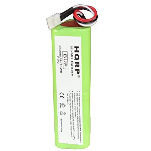 HQRP 2500mAh Battery Compatible with FLUKE 2446641 3105035 88M3095 Ti-10 Ti-20 Ti20-RBP Ti-25 TiR TiR1 Thermal Imager