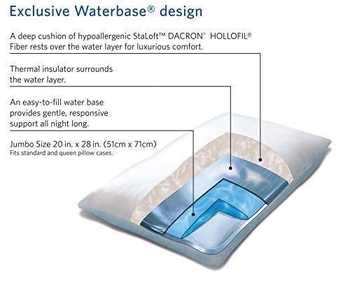 Chiroflow Waterbase Waterpillow