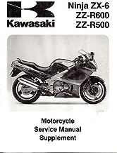 Best zzr 600 1995 Reviews