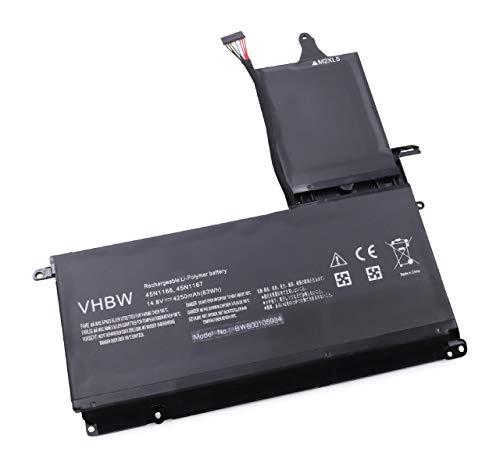 vhbw Li Polymer Akku 4250mAh 148V fur Notebook Laptop Lenovo ThinkPad S5 S5 S531 20B0000QCD 20B0000RCD 20B3S00200 S5 0200 wie 45N1166 45N1167