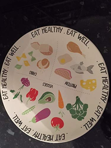 Healthy Eating Plate Diet Portion Control & Food Ideas Plate for Weight Loss