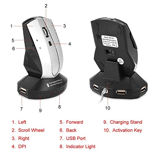 Photo of Socobeta Rechargeable Mouse 2.4GHz with Charging Dock Stand(gray)