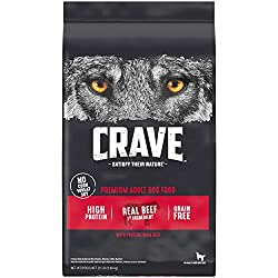 Crave Dog Food for GSD weight gain