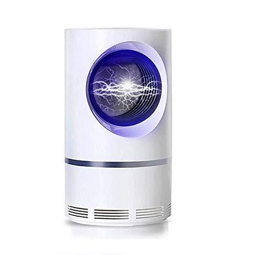 Gxhong Lampada Anti-zanzara, Safe UV Physical Mosquito Killer Lamp, Insetti Killer USB Alimentato trappole per inalatore - Kids Safe | Non tossico | Nessuna radiazione | Funzionamento Silenzioso