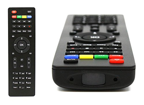 HIDDEN CAMERA IN TV REMOTE