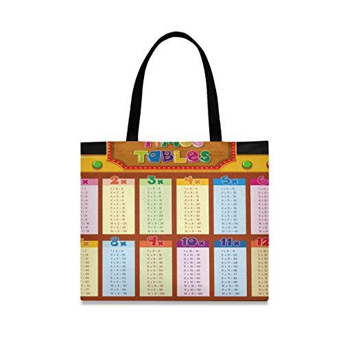 XiangHeFu Tote Bag Casual Picnic Handbag Funny Colorful Times Tables Chart Moda...