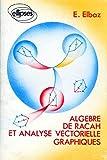 Algèbre de Racah et analyse vectorielle graphiques
