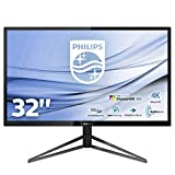 Philips Monitores