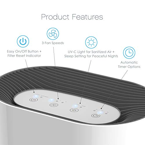 Pure Enrichment PureZone 3-in-1 Air Purifier - True HEPA Filter & UV-C Sanitizer Cleans Air, Helps Alleviate Allergies, Removes Pet Hair, Smoke & More - For Home, Office & Bedroom