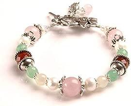 juno fertility bracelet