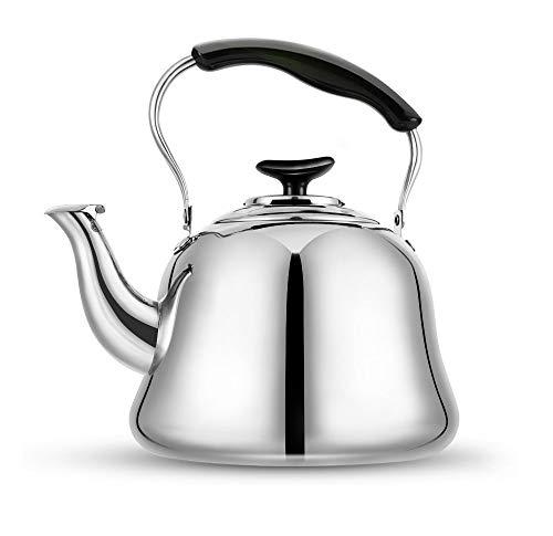 Tea Kettle...