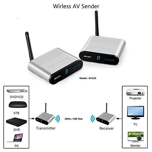 MEASY 2,4 GHz Wireless AV (RCA) Sender und Empfänger AV220 bis zu 660 Fuß / 200M