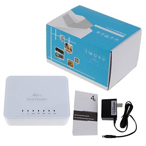 Tebatu 4G LTE CPE Mobile WiFi Wireless Router 2.4GHz WFi Hotspot for SIM Card Slot with LAN Port SIM...