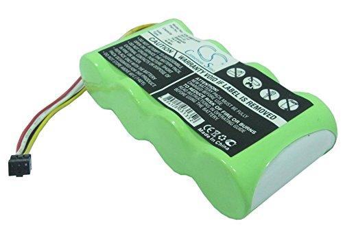 Replacement Battery for FLUKE - Equipment, Survey Battery - ScopeMeter 123, ScopeMeter 123S, ScopeMeter 124, ScopeMeter 124S