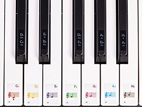 Premium Aufkleber für Klaviertasten   Klavier Aufkleber/Keyboard Aufkleber auf deutsch inkl. Anleitung + E-Book   für 49/61 / 76/88 Tasten   weiße + schwarze Tasten   Transparent [JL-T88]