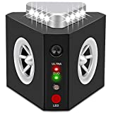 Best Ultrasonic Rodent Repellers - Angveirt Plug-in Rodent Repeller Mouse Repellent Ultrasonic Mice Review
