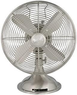 Hunter Home Comfort Retro Fan