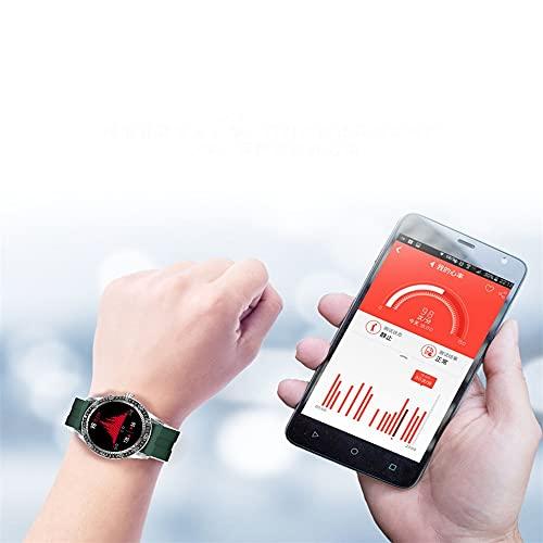 chengjinhuashangmao Nueva Pulsera de Llamadas Inteligentes, Ritmo cardíaco y Relojes de monitoreo de presión Arterial, recordatorio de información de Llamada (Color : Blue)