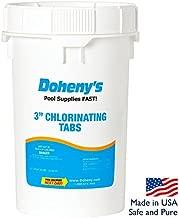 unstabilized pool chlorine