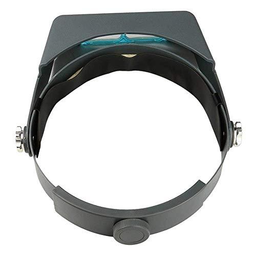 Ancnan Portable Unbelievable Headband Magnifier 1.5X 2.0X 2.5X 3.5X Dual Lens Headband Reading Magnifier Magnifying Glass Loupe Magnifier