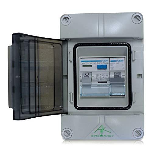 Anschlussfertiger Verteiler Stromanschluss für Camping, Garten und Garage mit FI Schalter 40A | 30mA sowie Leitungsschutzschalter B16A (Einbaugeräte Hager)
