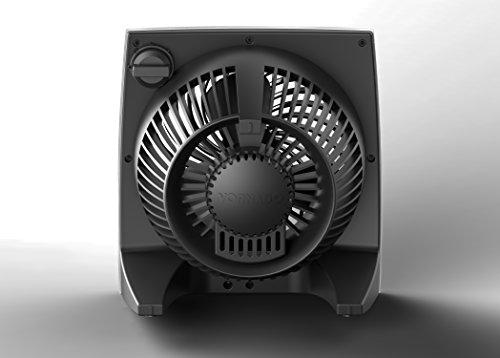 Vornado 573 Flacher Ventilator Zirkulator-18 Meter Reichweite-3 Stufen, 230 V