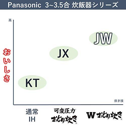 パナソニック炊飯器3合ひとり暮らし可変圧力IH式Wおどり炊きシャインブラックSR-JW058-KK