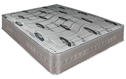 Colchón Viscoelástico Gama HELA Medical Confort | 150 x 200