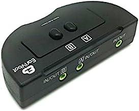 Audio Selector Stereo Manual Sharing Switch Box 2Port, Speaker Headphone Earphone selector