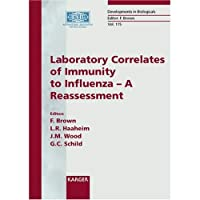 Laboratory Correlates of Immunity to Influenza - A Reassessment: Informal Scientific Workshop Bergen May 2002 (Developments in Biologicals Vol. 115)【洋書】 [並行輸入品]