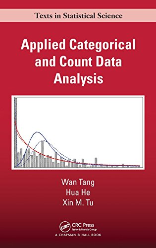 Applied Categorical and Count Data Analysis (Chapman & Hall/CRC Texts in Statistical Science)