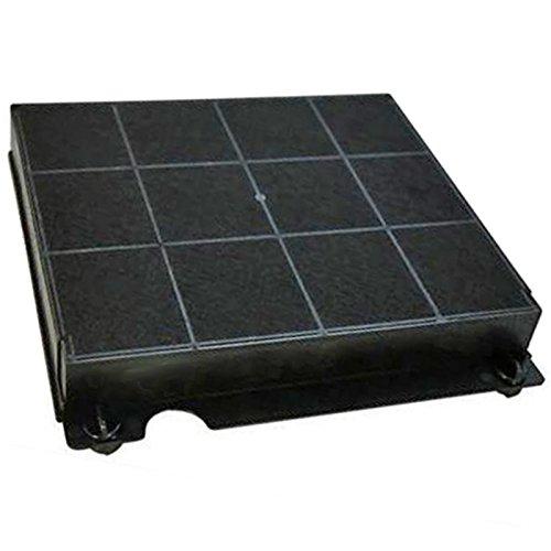 SPARES2GO Type 15 Actief Koolstofgeurventilatiefilter voor Zanussi afzuigkap (pak van 1)