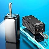 PIANAI Teléfono Batería de energía Banco de energía / 100000MAH Banco de Potencia de Alta Capacidad/Compatible con el 99% de los Equipos electrónicos en el Mercado,Negro