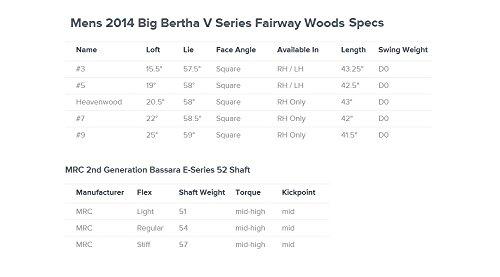 Product Image 6: Callaway Men's Big Bertha V Series Fairway Woods, Right Hand, 15.5-Degree, Regular, Graphite