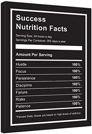 Success Nutrition Facts Canvas Art Motivational Inspirational Entrepreneur Quotes Poster Print product image