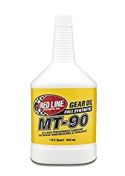 The 6 Best Gear Lubricants for your Vehicle - Best Synthetic
