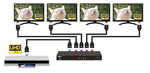 ラトックシステム『1入力4出力HDMI分配器(RS-HDSP4-4K)』