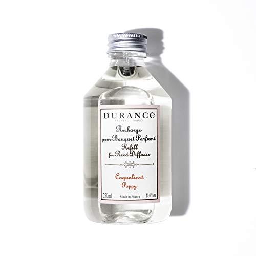 DURANCEの画像