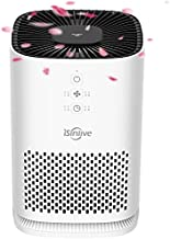 isinlive HEPA Air Purifier for Home with Fragrance Sponge, Activated Carbon Filter, Deodorizing for Office Living Room Bedrooms, Suitable for Smokers, Odor, Dust, Pollen, Pet Dander, vortex A5, White