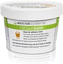 Biocide Systems 3251 Liquid Shocker Odor Eliminator