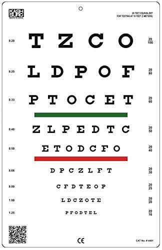 10 feet eye chart - 2