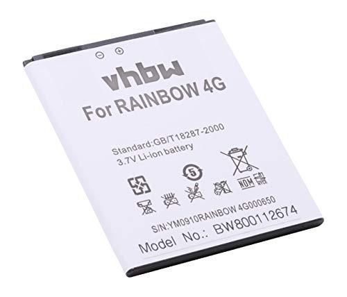 vhbw Li-Ion Akku 2500mAh (3.7V) für Handy Smartphone Handy Blackphone BP1 wie L5503, L5503AE, 37178.