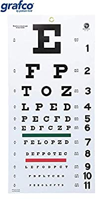 """Grafco Snellen Eye Chart, 1240, 22x11"""", Plastic Material with Non-Reflective Matte Finish and Green and Red Color Bars"""
