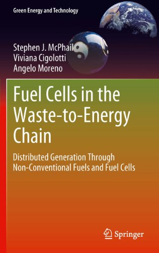 Fuel Cells in the Waste-to-Energy Chain: Distributed Generation Through Non-Conventional Fuels and F