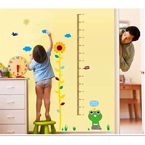 Zyzdsd Kleiner Frosch Höhe Wandaufkleber Für Kinderzimmer Wandkunst Wandaufkleber Aufkleber Tapete Kinder Dekoration