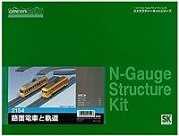グリーンマックス Nゲージ 2154 路面電車と軌道 (未塗装キット)
