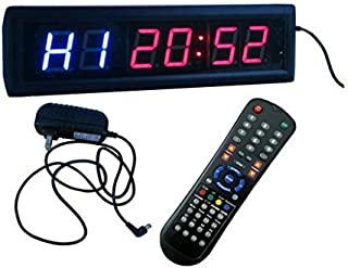 interval timer website