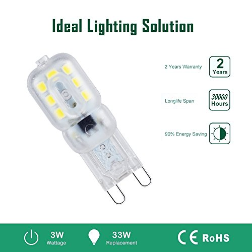 PURSNIC Bombillas LED